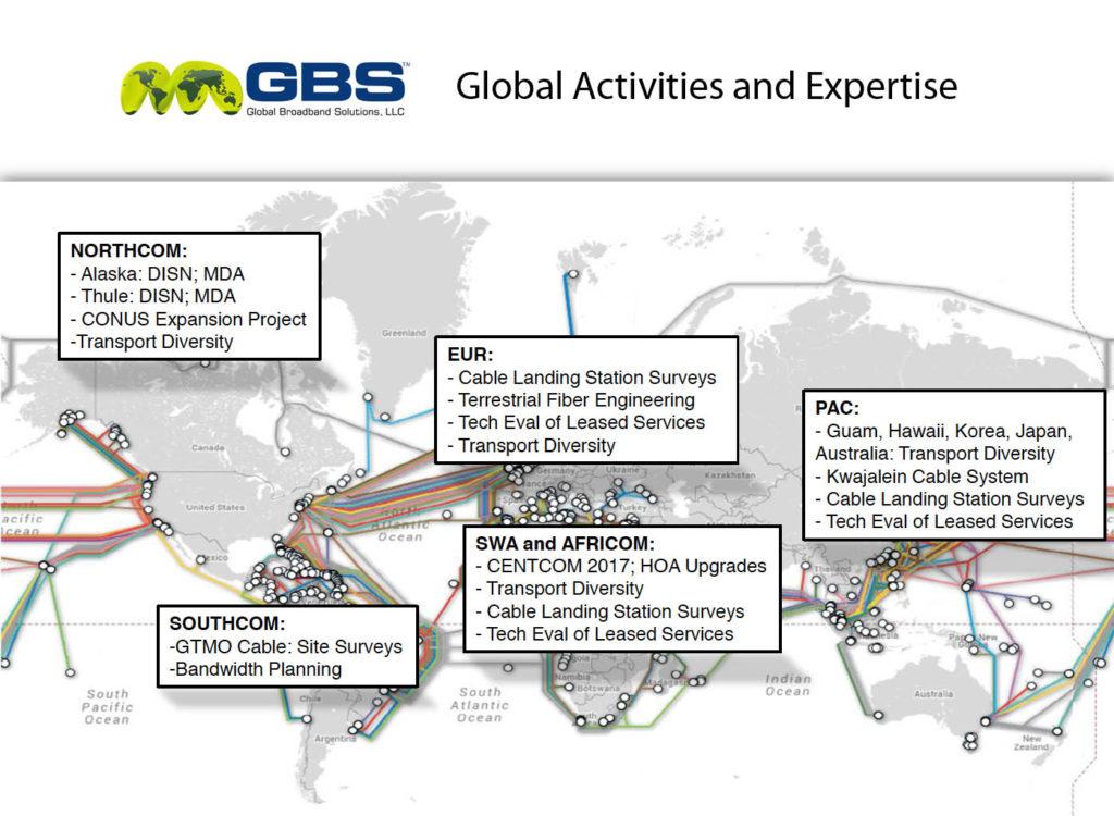 GBS Activity Around the World