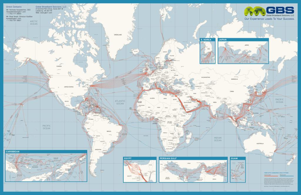 GBS-Global